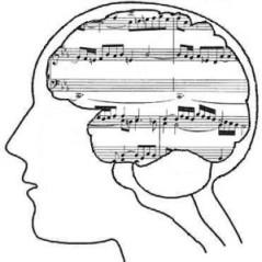 Momorize a piece